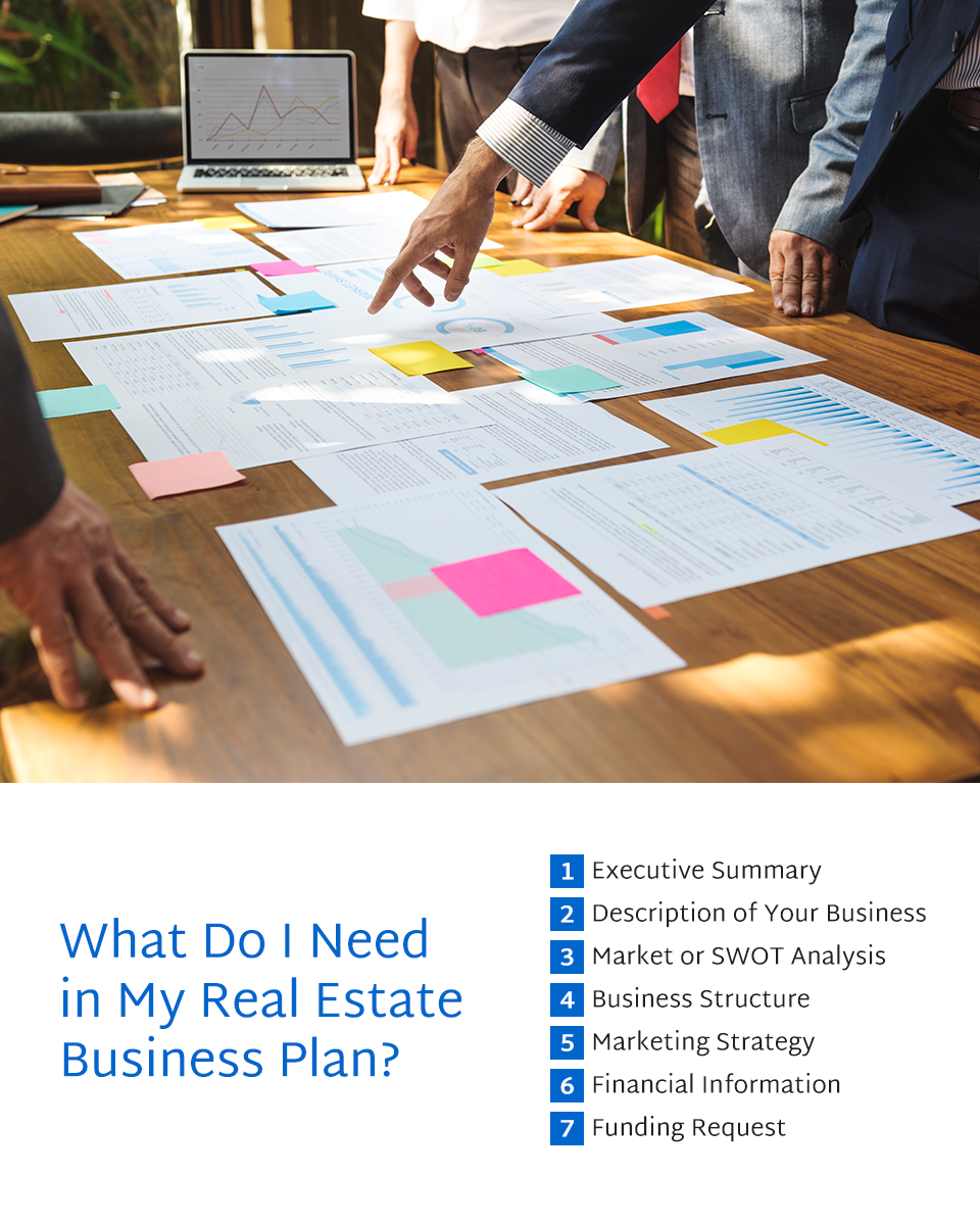 what do I need in my real estate business plan